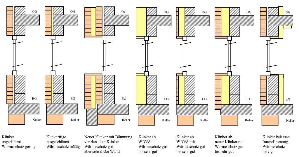 Häufig Zweischaliges Mauerwerk | Niedrig-Energie-Institut AS38