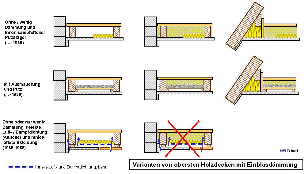 Turbo Holzbalkendecken | Niedrig-Energie-Institut GH45