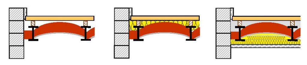 Stahltrager Kappendecken Niedrig Energie Institut